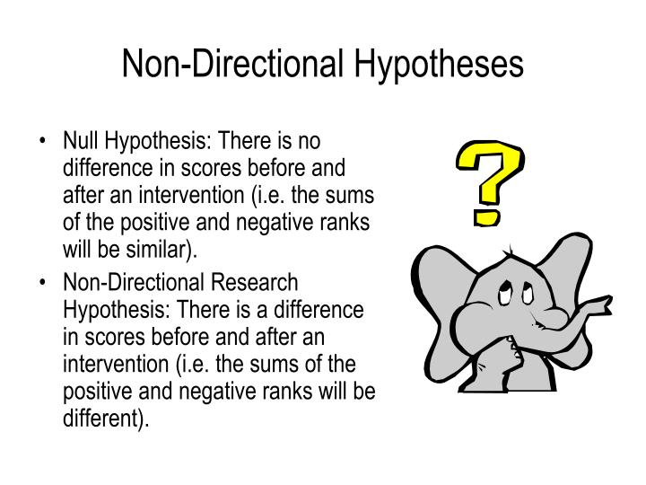 directional hypthesis A hypothesis is a tentative statement about the relationship between two or more variables learn more about the elements of a good hypothesis.