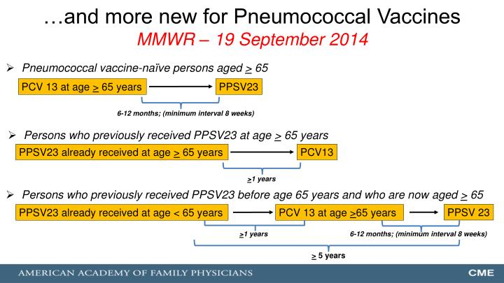…and more new for Pneumococcal Vaccines