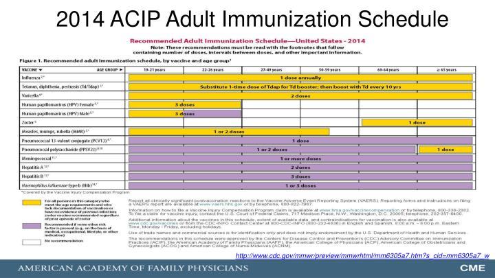 2014 ACIP Adult Immunization Schedule