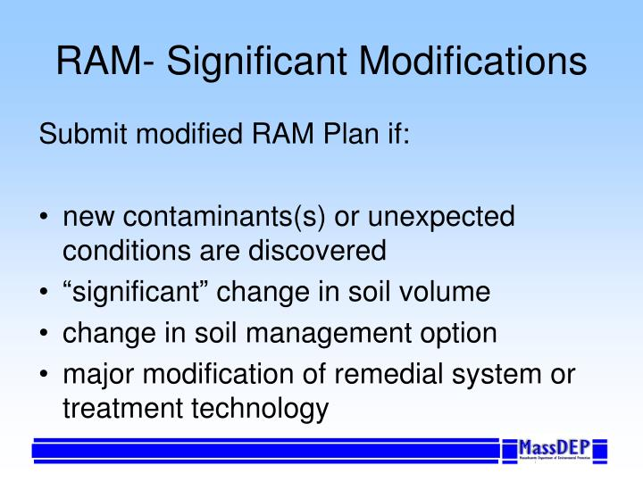 RAM- Significant Modifications