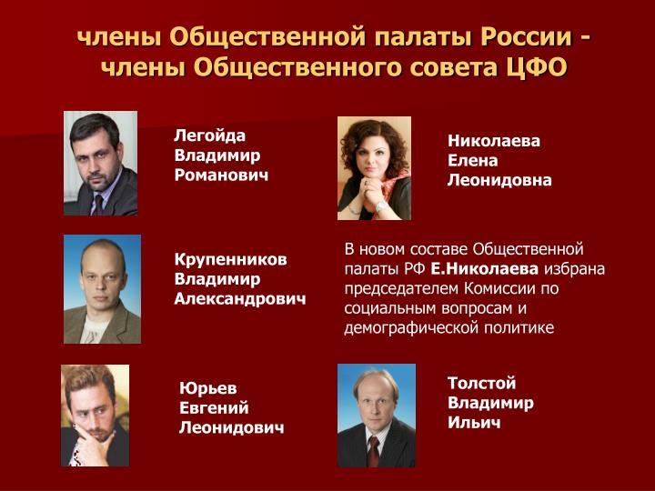 члены Общественной палаты России -  члены Общественного совета ЦФО