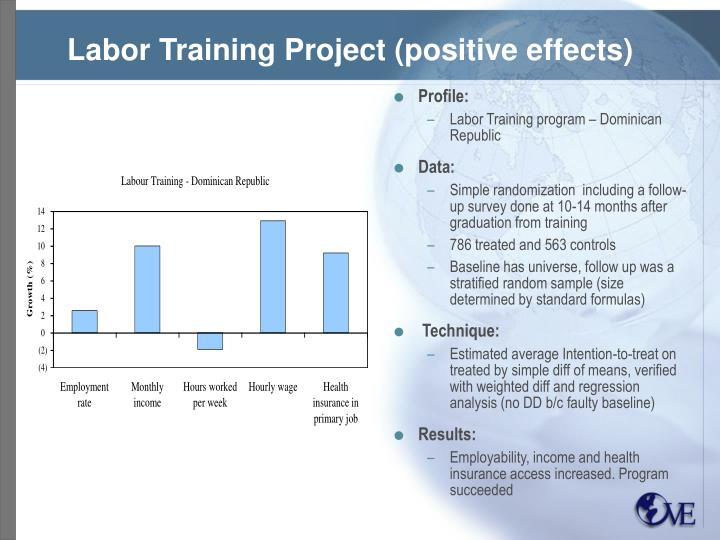 Labor Training Project (positive effects)