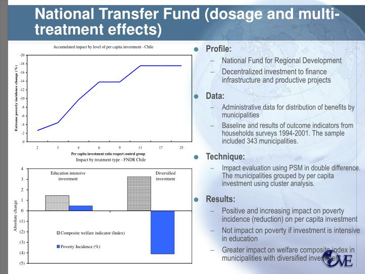 National Transfer Fund (dosage and multi-treatment effects)