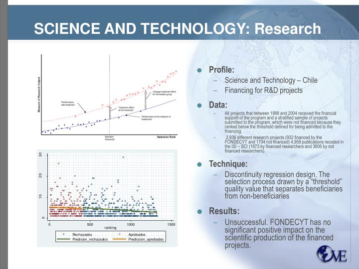 SCIENCE AND TECHNOLOGY: Research