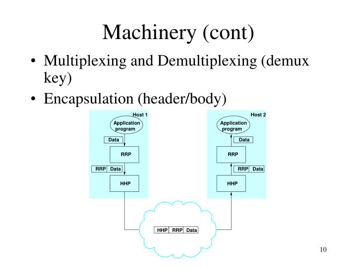 Machinery (cont)