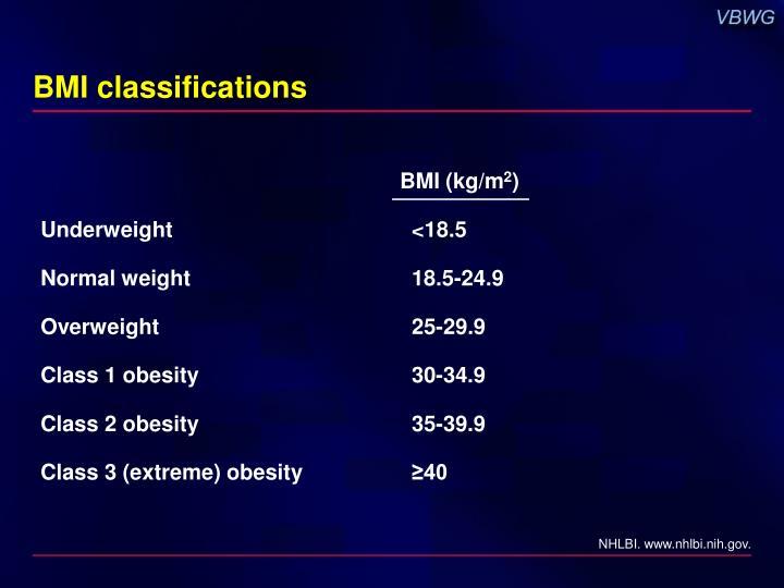 Bmi classifications