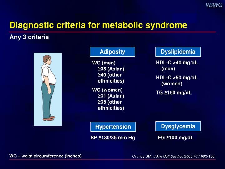 Diagnostic criteria for metabolic syndrome
