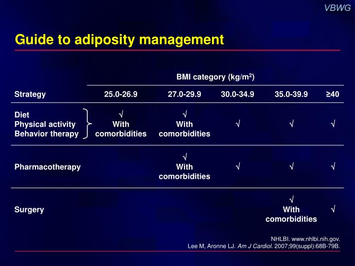 Guide to adiposity management