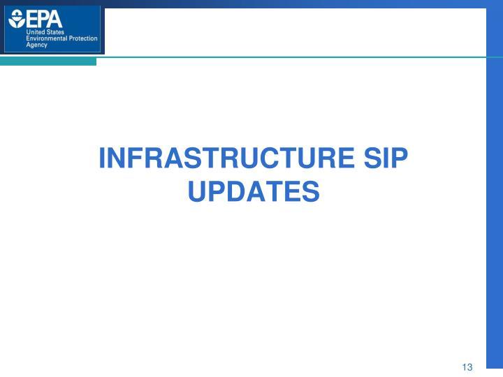 Infrastructure SIP Updates