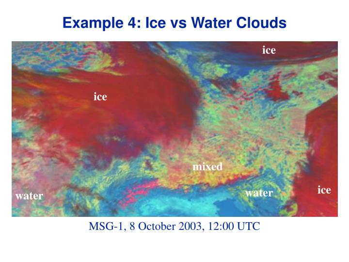 Example 4: Ice vs Water Clouds