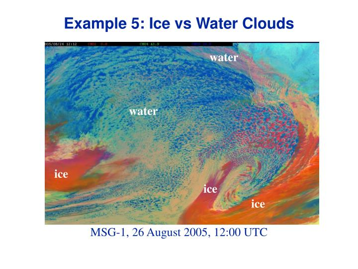 Example 5: Ice vs Water Clouds