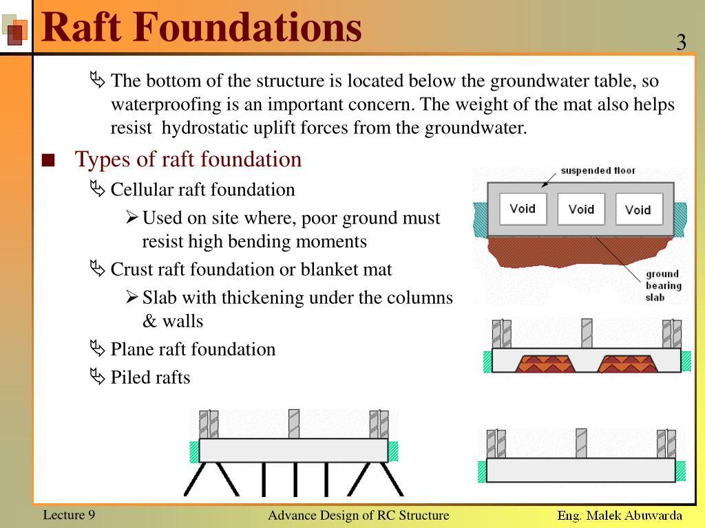 Raft Foundation Design Ppt