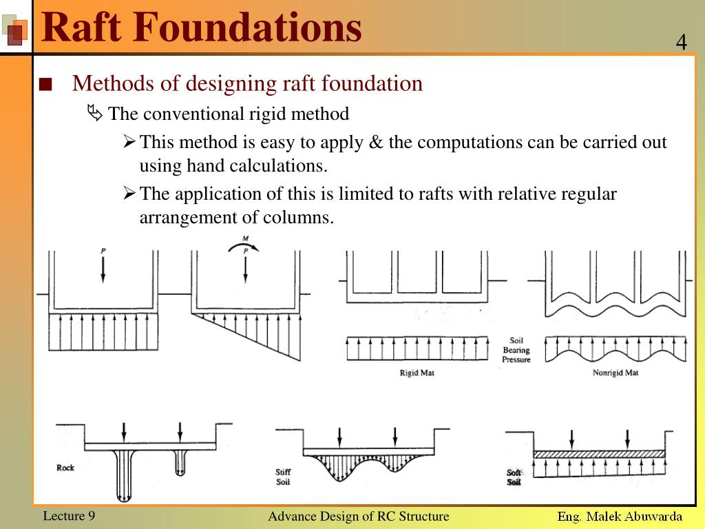 PPT - Advance Design of RC Structure PowerPoint Presentation - ID