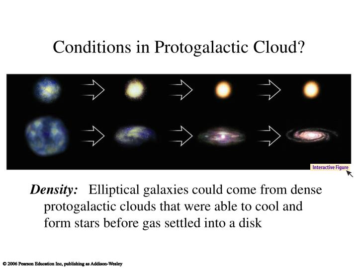 Conditions in Protogalactic Cloud?