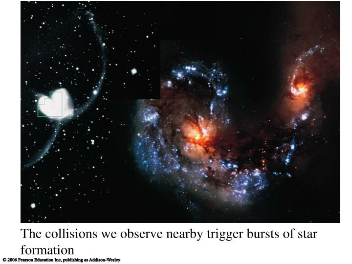 The collisions we observe nearby trigger bursts of star formation