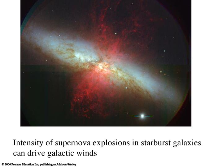 Intensity of supernova explosions in starburst galaxies can drive galactic winds