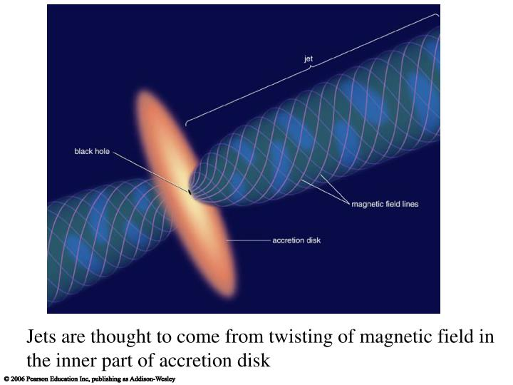 Jets are thought to come from twisting of magnetic field in the inner part of accretion disk