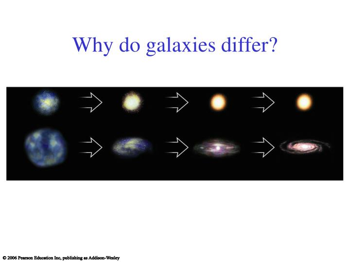 Why do galaxies differ?