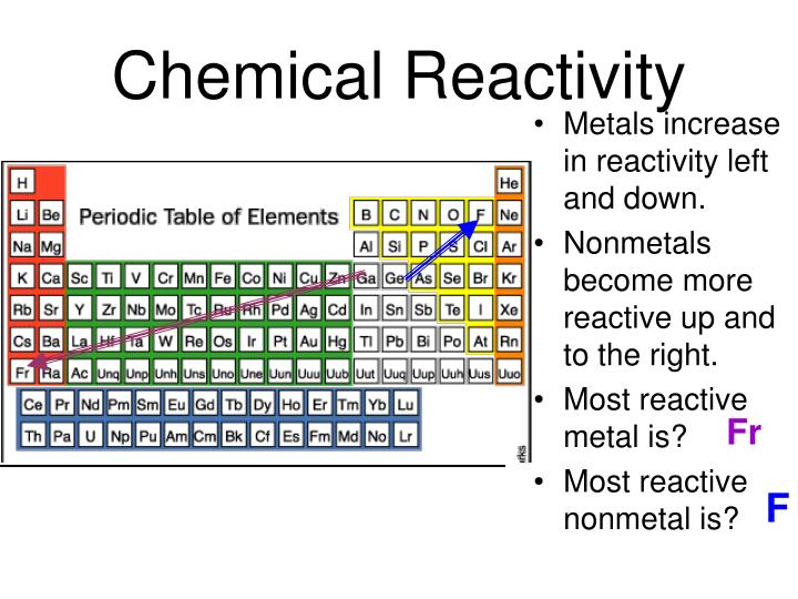 Ppt chapter 10 powerpoint presentation id6535293 chemical reactivity urtaz Images