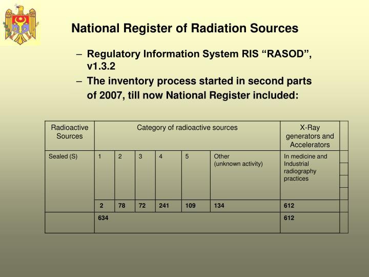 National Register of Radiation Sources