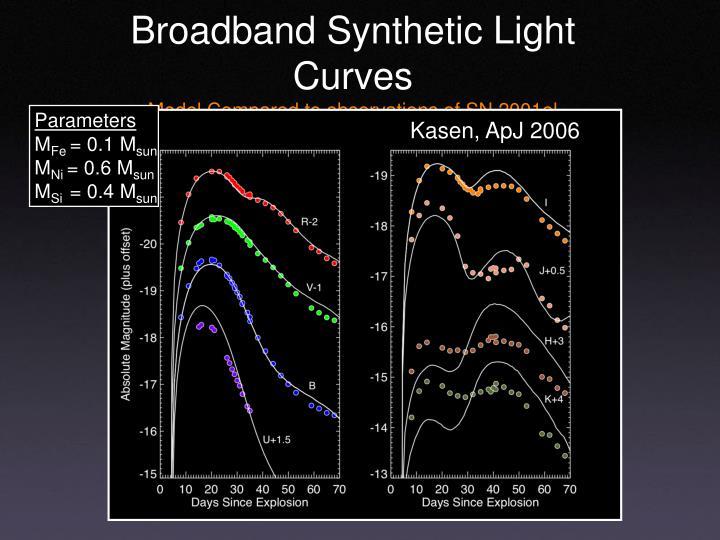 Broadband Synthetic Light Curves