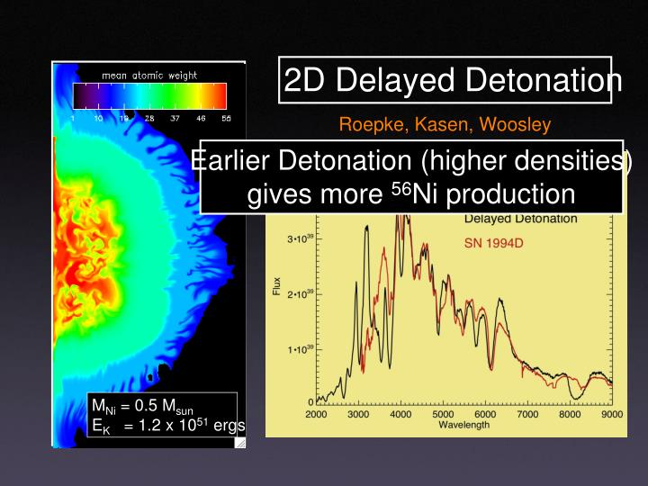 2D Delayed Detonation