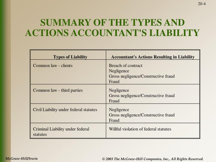 SUMMARY OF THE TYPES AND ACTIONS ACCOUNTANT'S LIABILITY