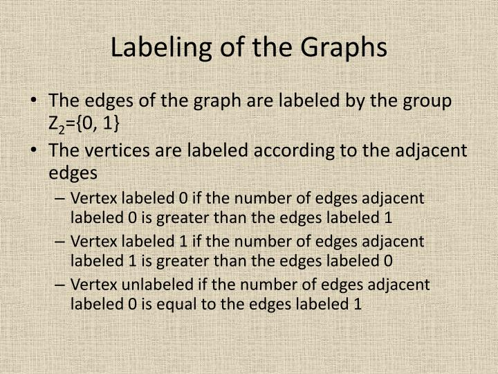 Labeling of the graphs