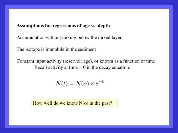 Assumptions for regressions of age vs. depth
