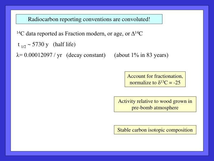 Radiocarbon reporting conventions are convoluted!
