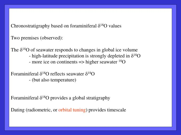 Chronostratigraphy based on foraminiferal