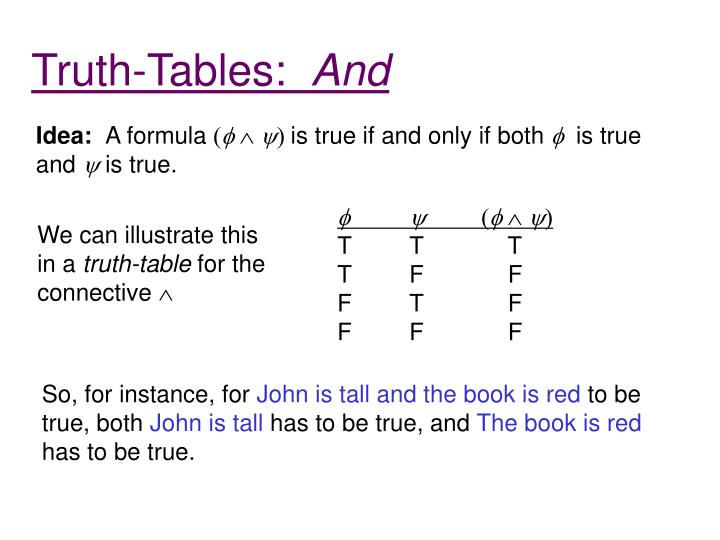 Truth-Tables:
