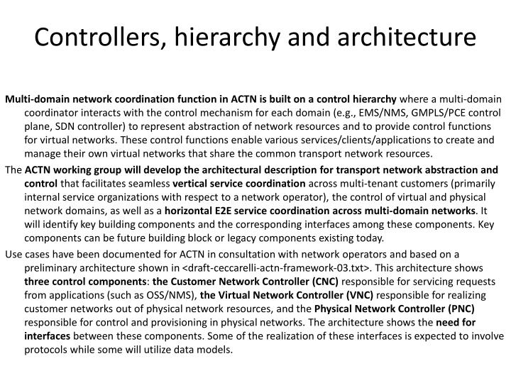 Controllers, hierarchy and architecture