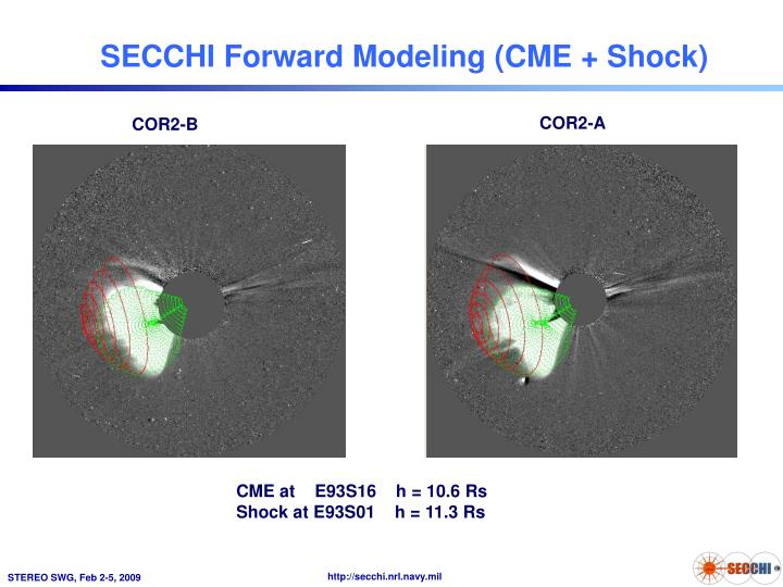SECCHI Forward Modeling (CME + Shock)