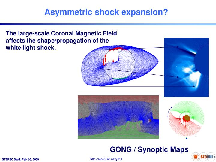 Asymmetric shock expansion?