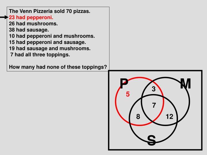 The Venn Pizzeria sold 70 pizzas.