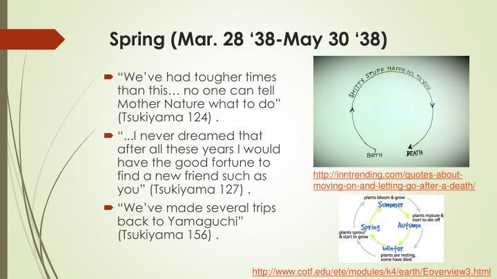 Spring (Mar. 28 '38-May 30 '38)