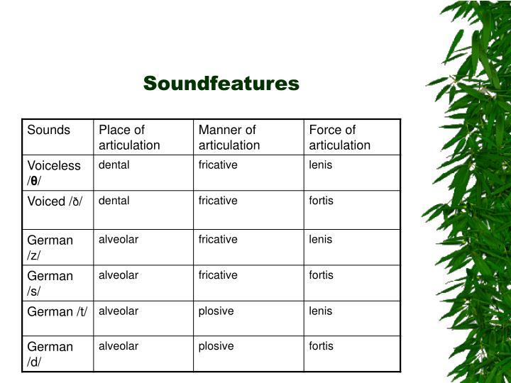 Soundfeatures