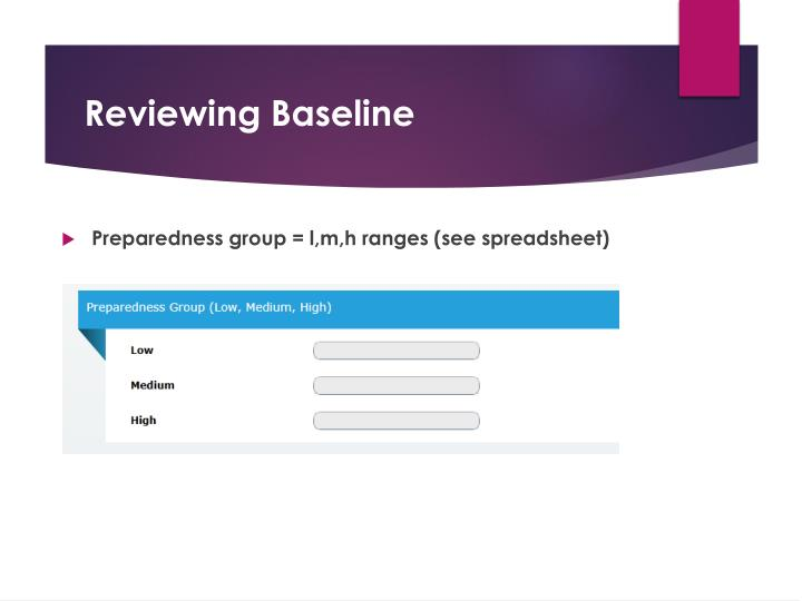 Reviewing baseline