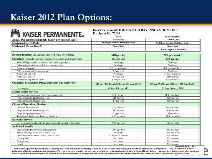 Kaiser 2012 Plan Options: