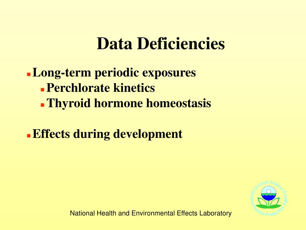 Ppt Mechanisms Of Thyroid Toxicity Powerpoint Presentation Free
