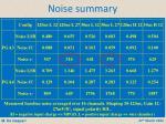 noise summary
