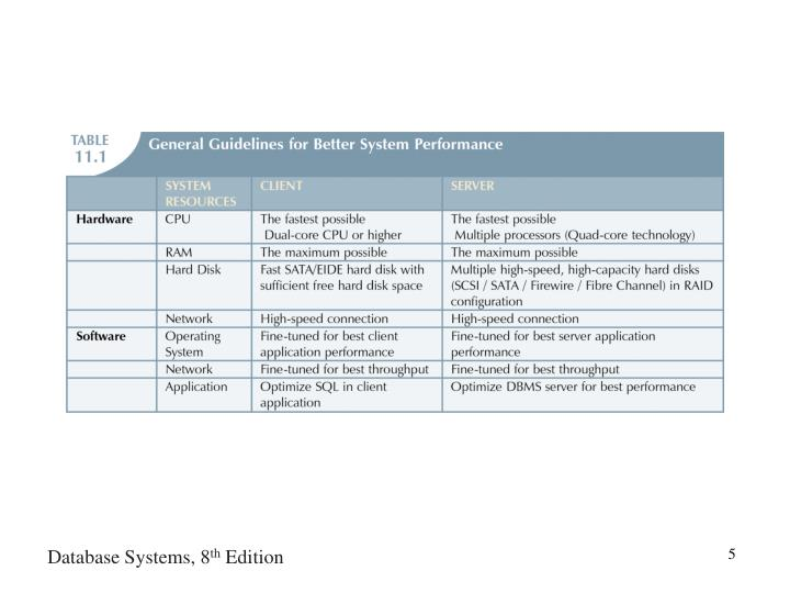 Database Systems, 8