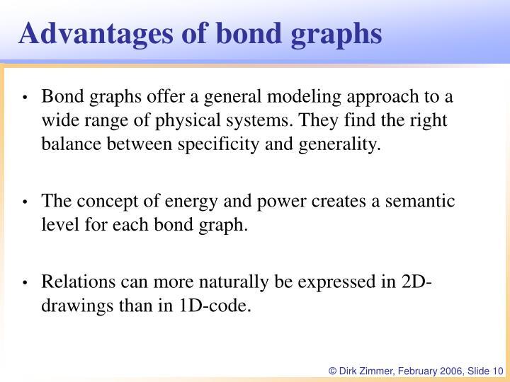 Advantages of bond graphs