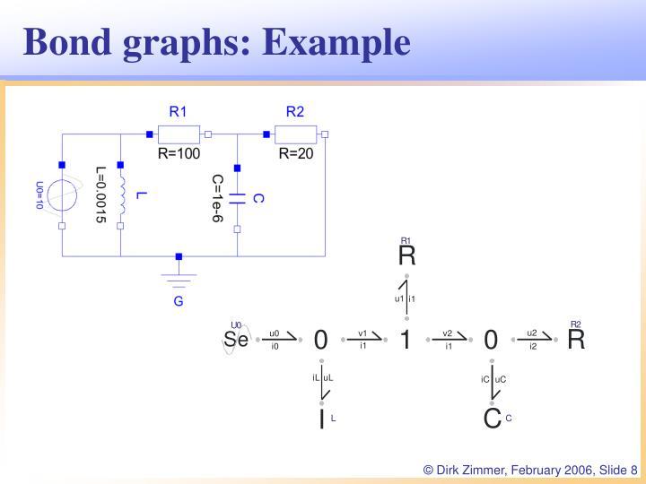 Bond graphs: Example