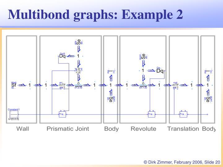 Multibond graphs: Example 2
