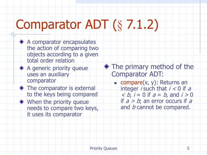 A comparator encapsulates the action of comparing two objects according to a given total order relation