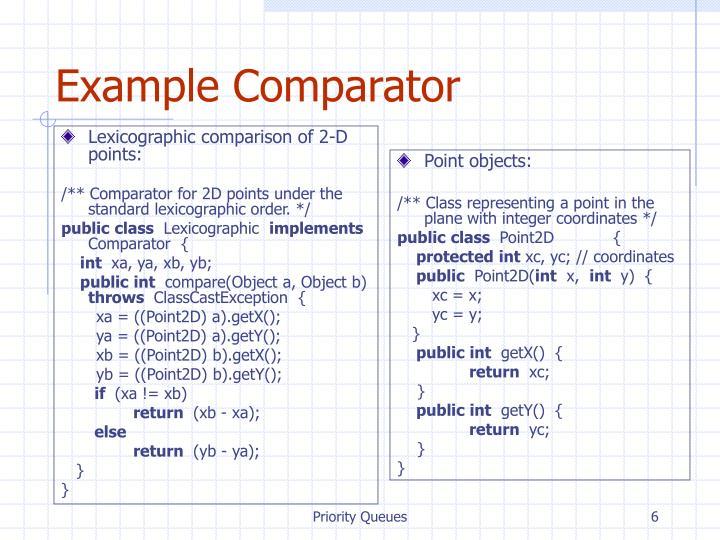 Lexicographic comparison of 2-D points: