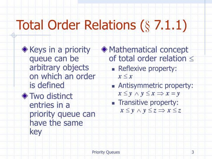 Total order relations 7 1 1