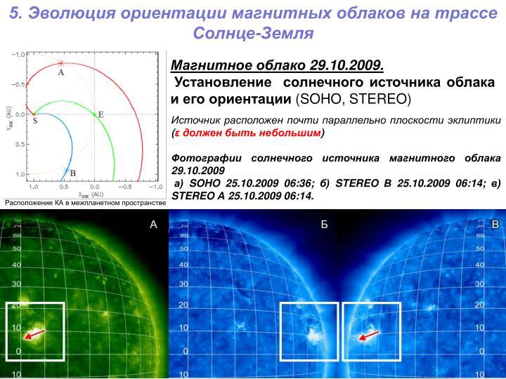 5. Эволюция ориентации магнитных облаков на трассе Солнце-Земля